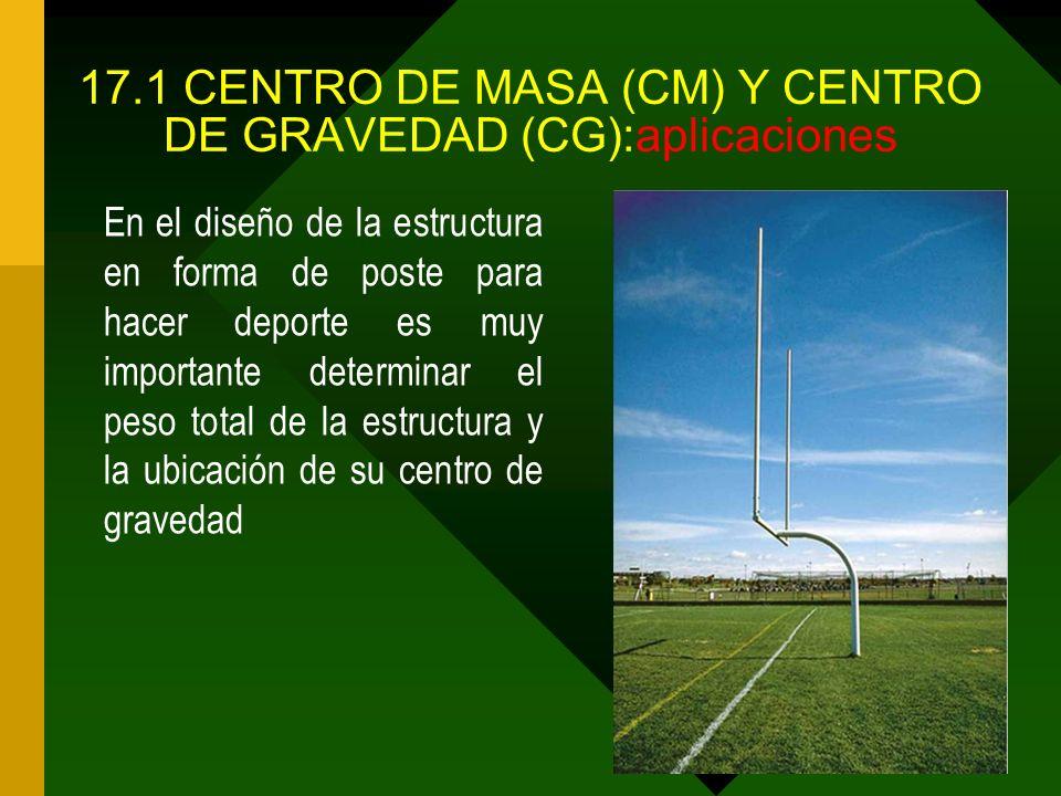 17.1 CENTRO DE MASA (CM) Y CENTRO DE GRAVEDAD (CG):aplicaciones