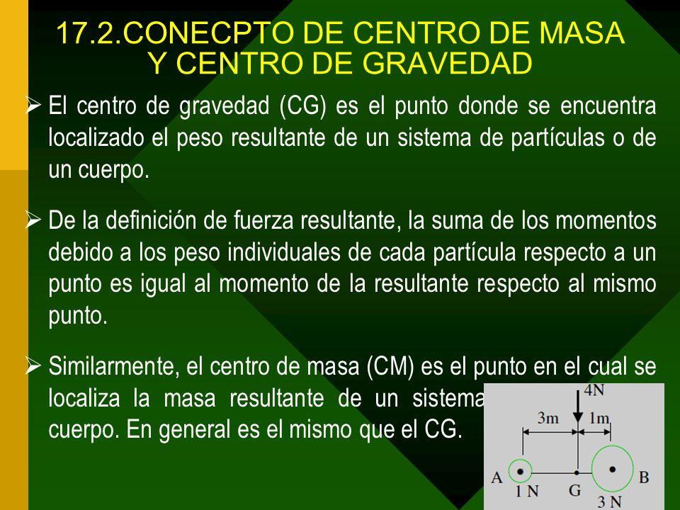 17.2. CONECPTO DE CENTRO DE MASA Y CENTRO DE GRAVEDAD