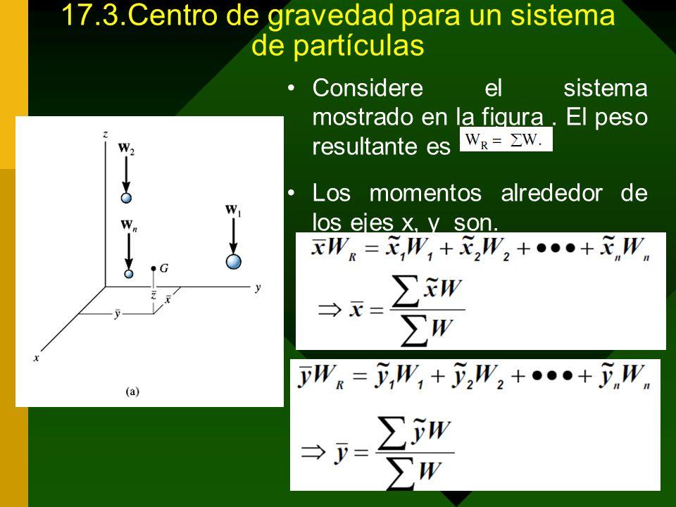 17.3. Centro de gravedad para un sistema de partículas