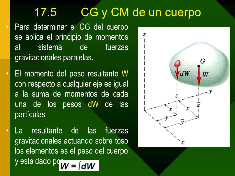 17.5 CG y CM de un cuerpo Para determinar el CG del cuerpo se aplica el principio de momentos al sistema de fuerzas gravitacionales paralelas.