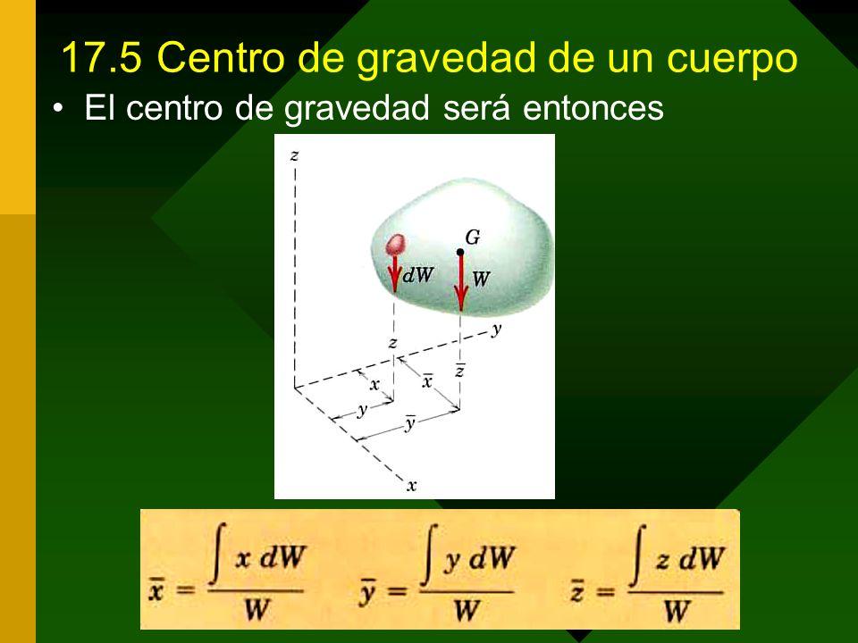 17.5 Centro de gravedad de un cuerpo