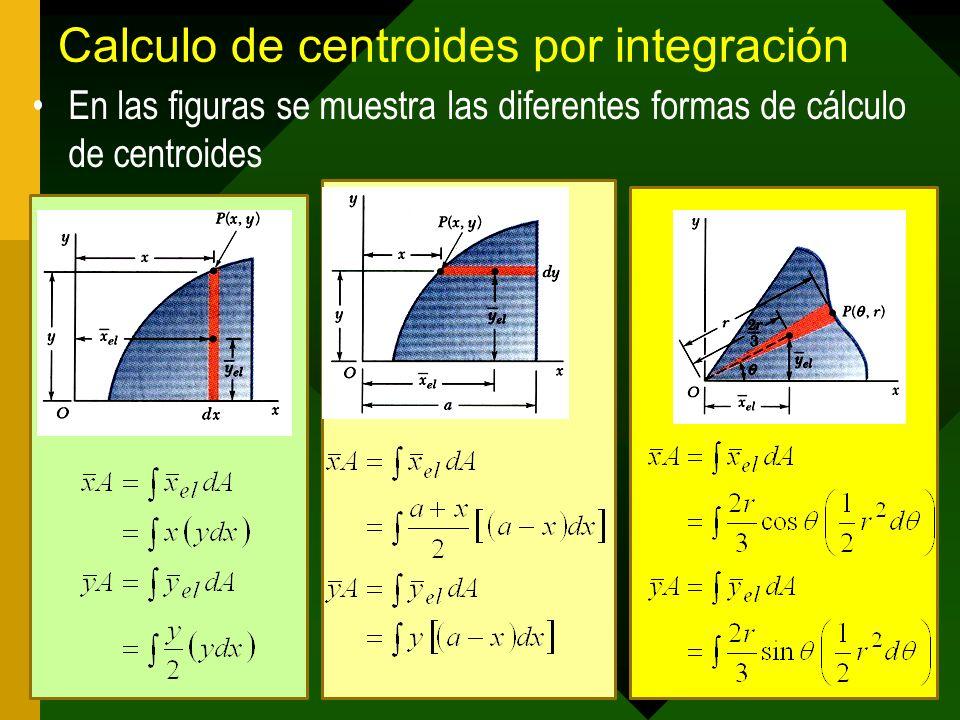 Calculo de centroides por integración