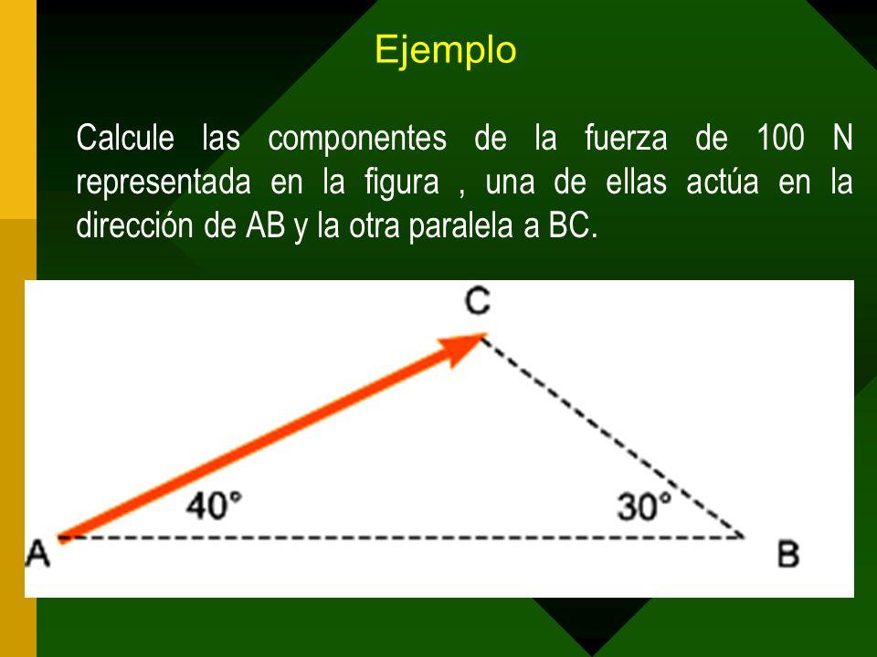 Ejemplo Calcule las componentes de la fuerza de 100 N representada en la figura , una de ellas actúa en la dirección de AB y la otra paralela a BC.