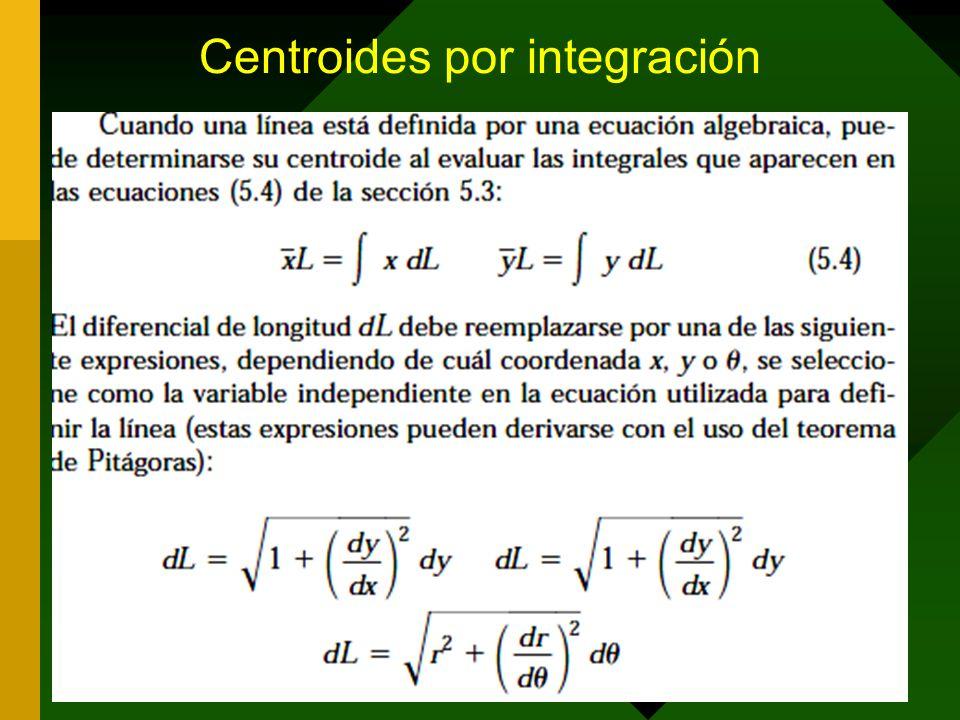 Centroides por integración