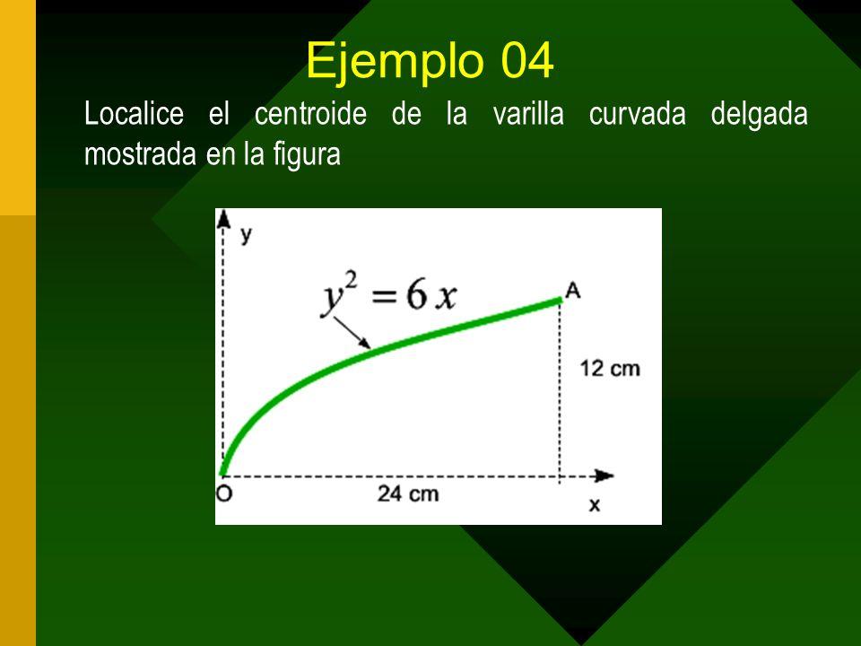 Ejemplo 04 Localice el centroide de la varilla curvada delgada mostrada en la figura