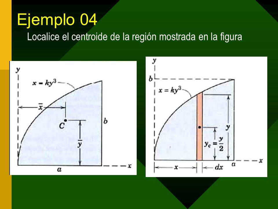 Ejemplo 04 Localice el centroide de la región mostrada en la figura