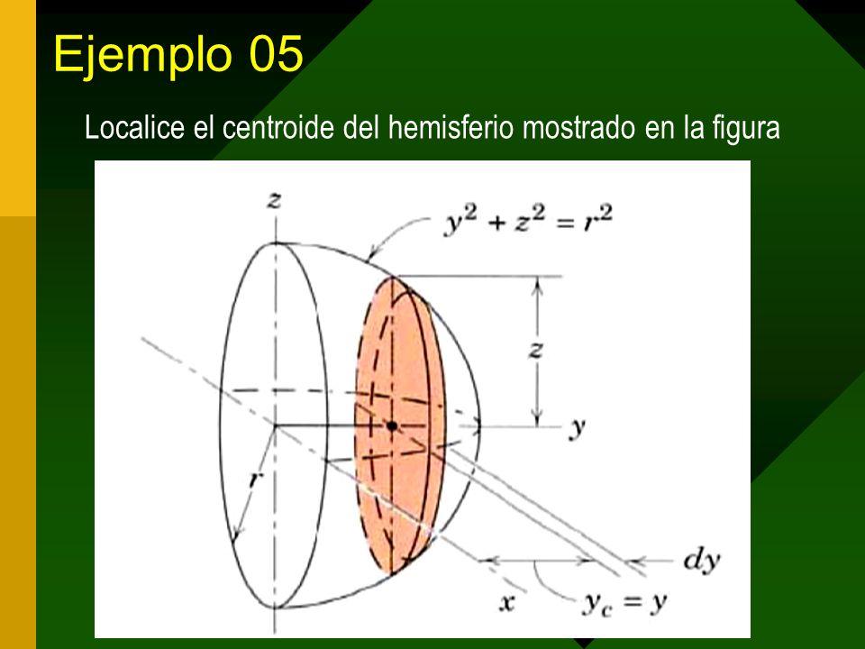 Ejemplo 05 Localice el centroide del hemisferio mostrado en la figura