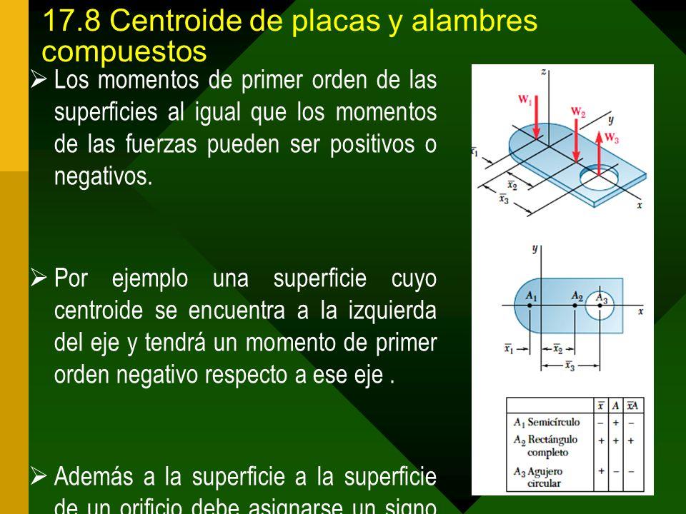 17.8 Centroide de placas y alambres compuestos