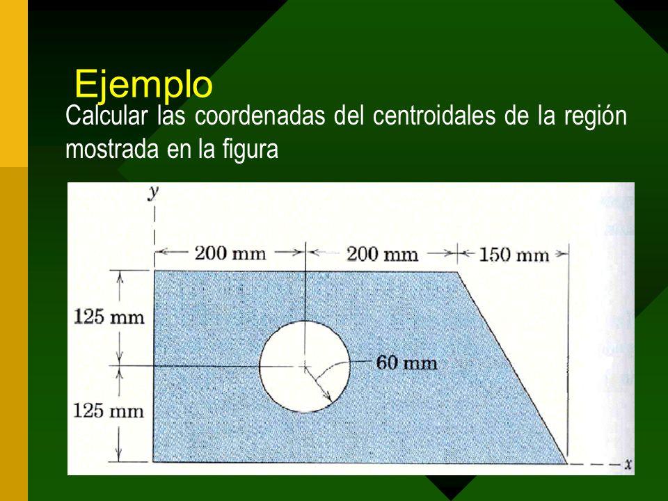 Ejemplo Calcular las coordenadas del centroidales de la región mostrada en la figura