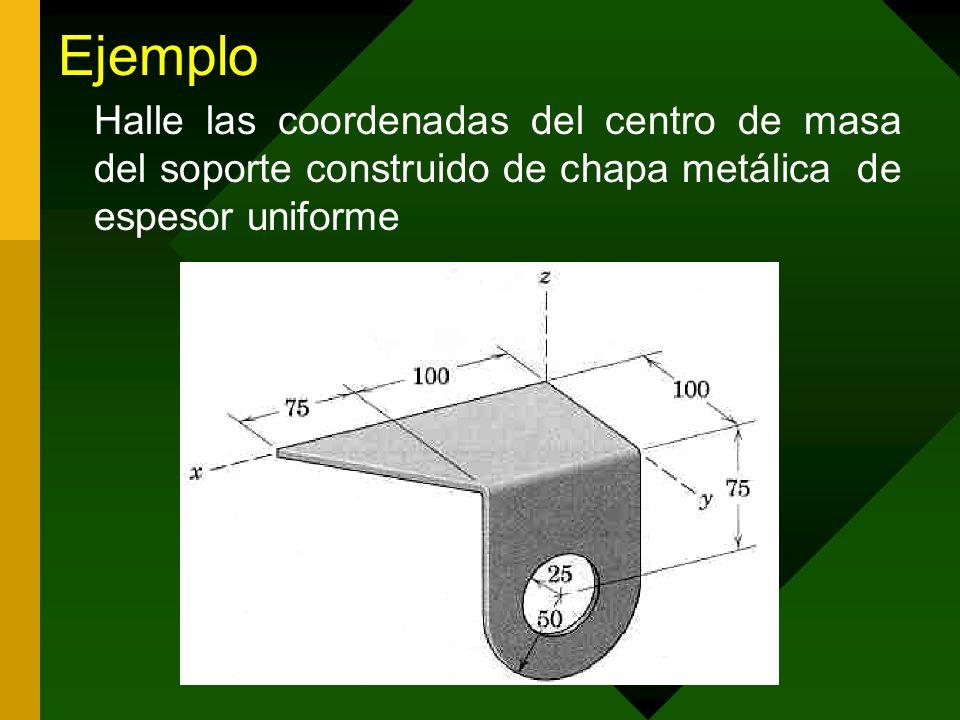 Ejemplo Halle las coordenadas del centro de masa del soporte construido de chapa metálica de espesor uniforme.