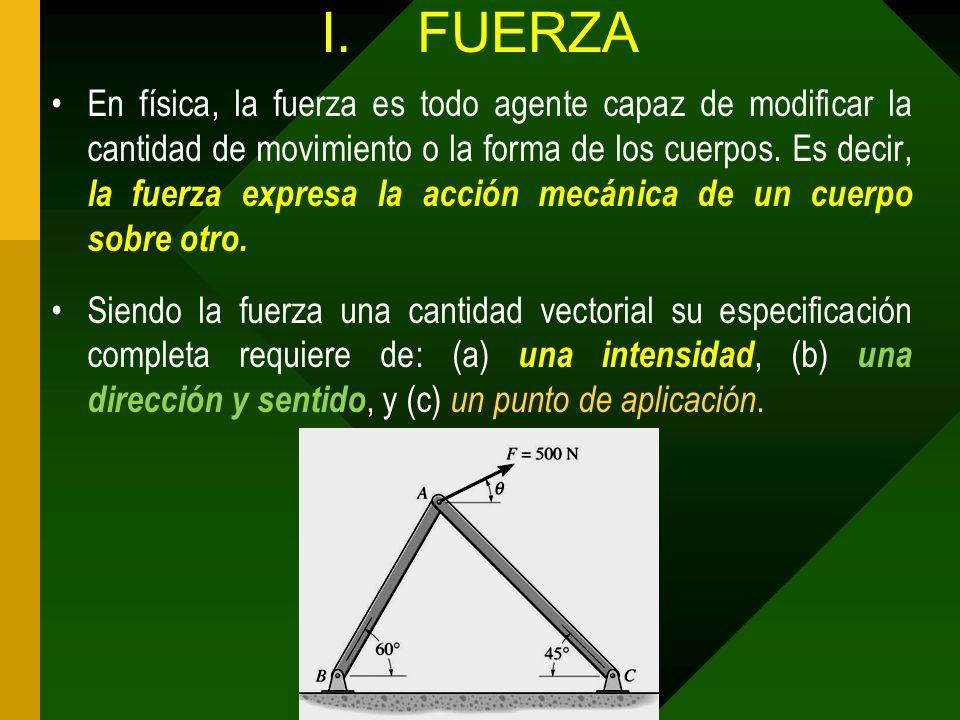 I. FUERZA