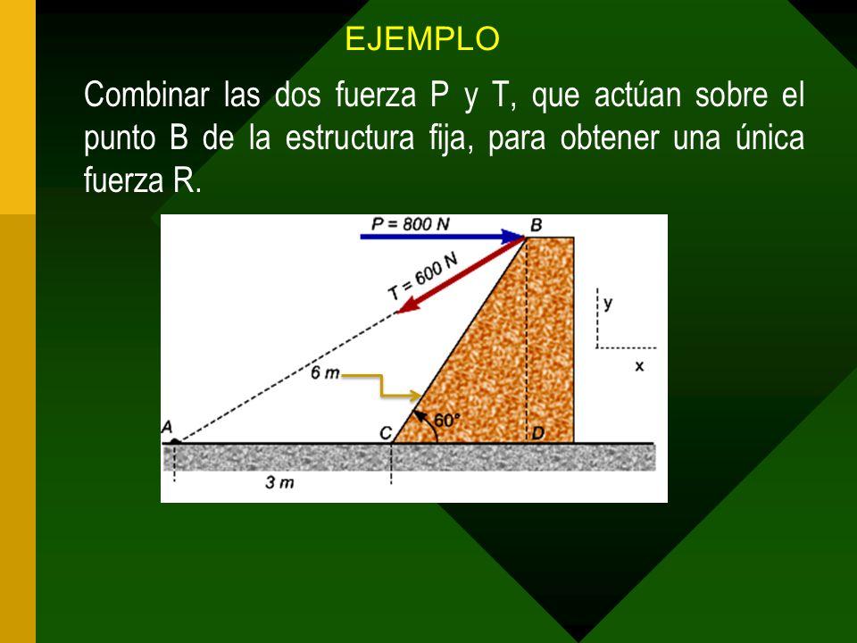 EJEMPLO Combinar las dos fuerza P y T, que actúan sobre el punto B de la estructura fija, para obtener una única fuerza R.