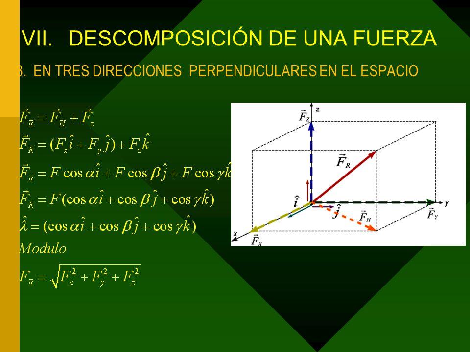 VII. DESCOMPOSICIÓN DE UNA FUERZA