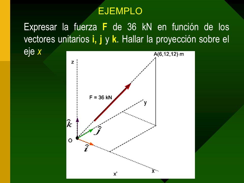 EJEMPLO Expresar la fuerza F de 36 kN en función de los vectores unitarios i, j y k.