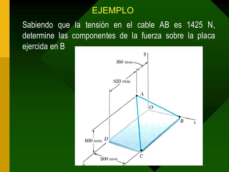 EJEMPLO Sabiendo que la tensión en el cable AB es 1425 N, determine las componentes de la fuerza sobre la placa ejercida en B.