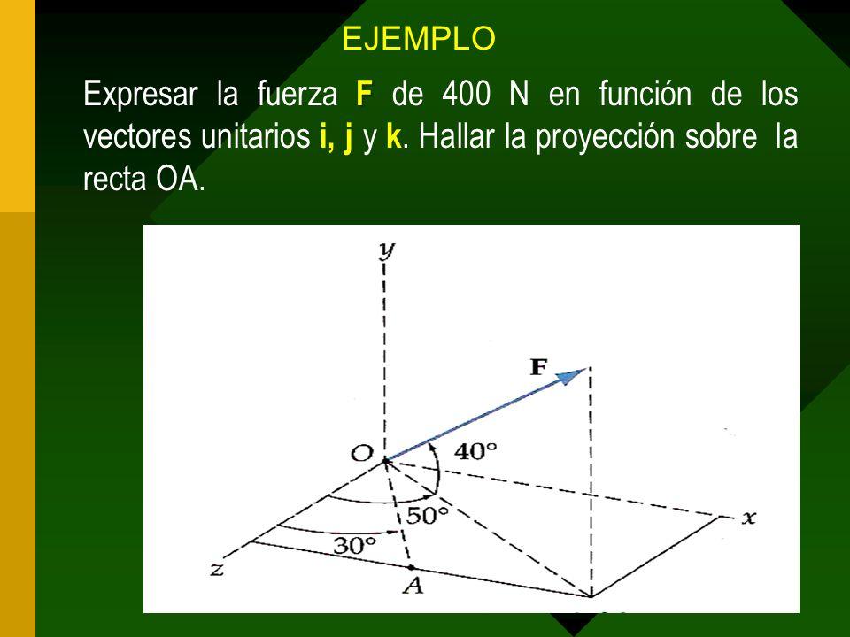 EJEMPLO Expresar la fuerza F de 400 N en función de los vectores unitarios i, j y k.