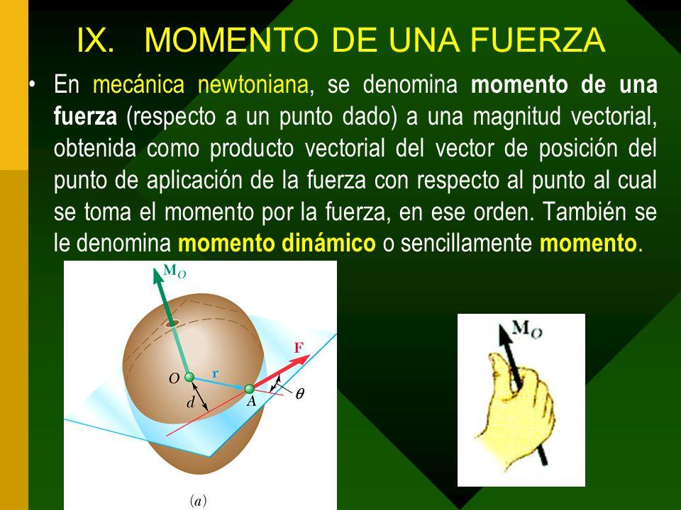 IX. MOMENTO DE UNA FUERZA