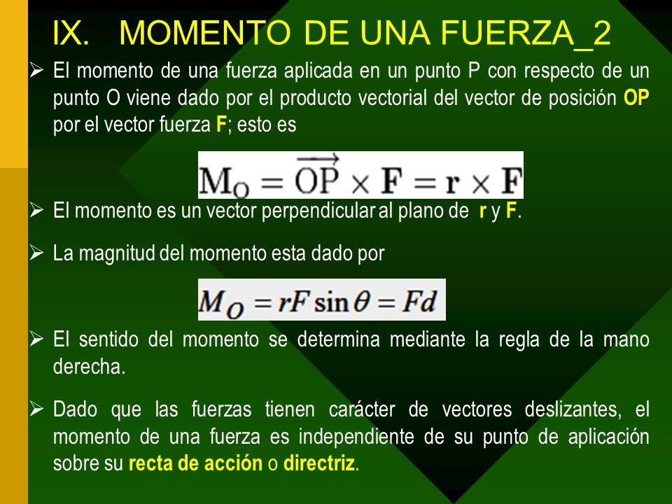 IX. MOMENTO DE UNA FUERZA_2
