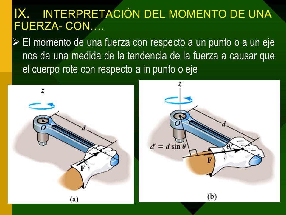 IX. INTERPRETACIÓN DEL MOMENTO DE UNA FUERZA- CON….