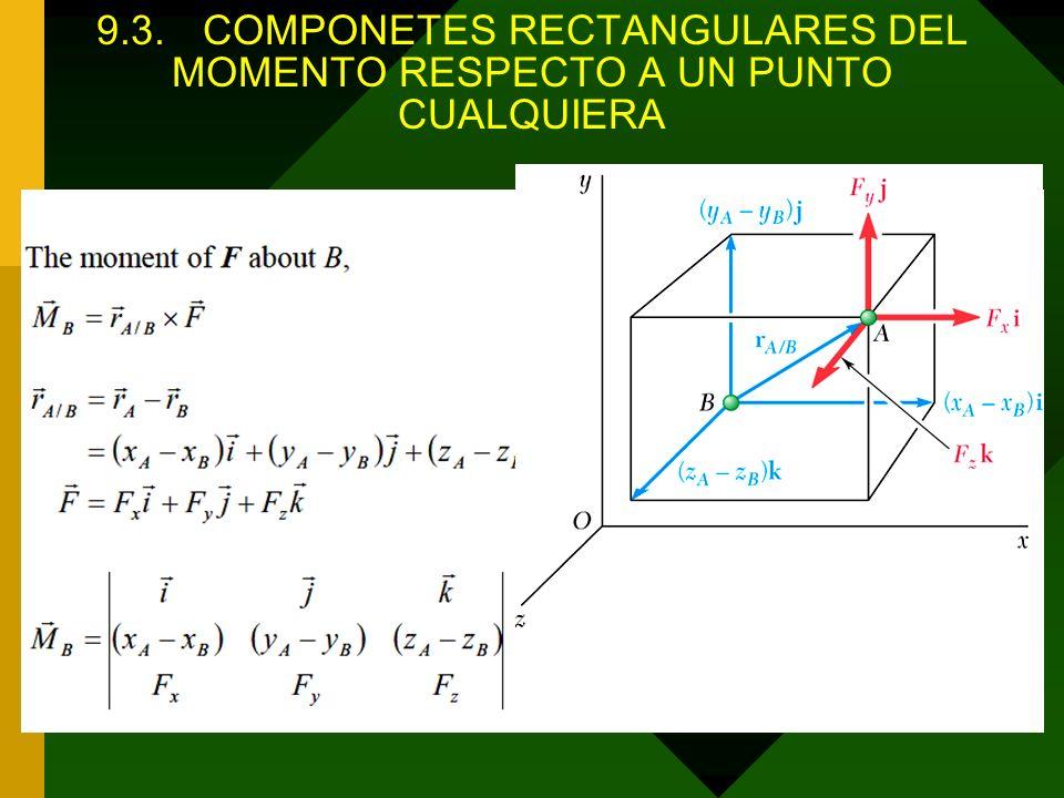 9.3. COMPONETES RECTANGULARES DEL MOMENTO RESPECTO A UN PUNTO CUALQUIERA