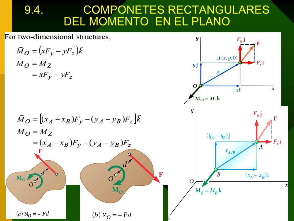 9.4. COMPONETES RECTANGULARES DEL MOMENTO EN EL PLANO