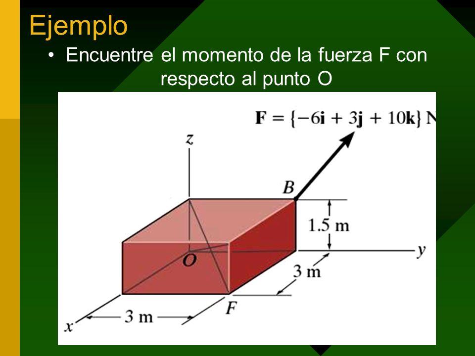 Encuentre el momento de la fuerza F con respecto al punto O