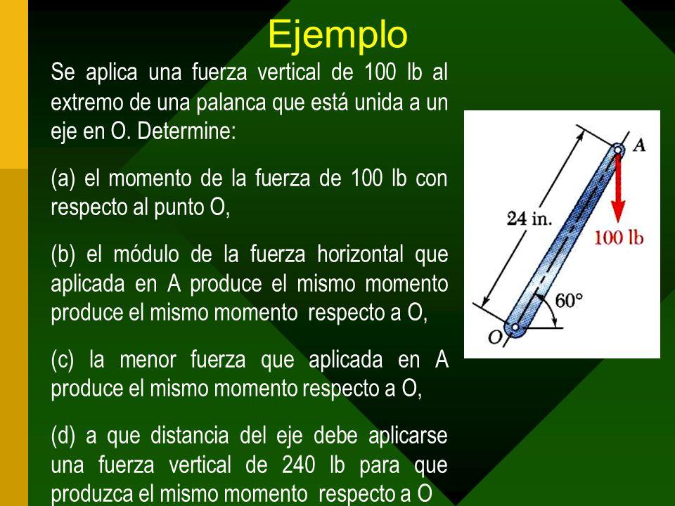 Ejemplo Se aplica una fuerza vertical de 100 lb al extremo de una palanca que está unida a un eje en O. Determine: