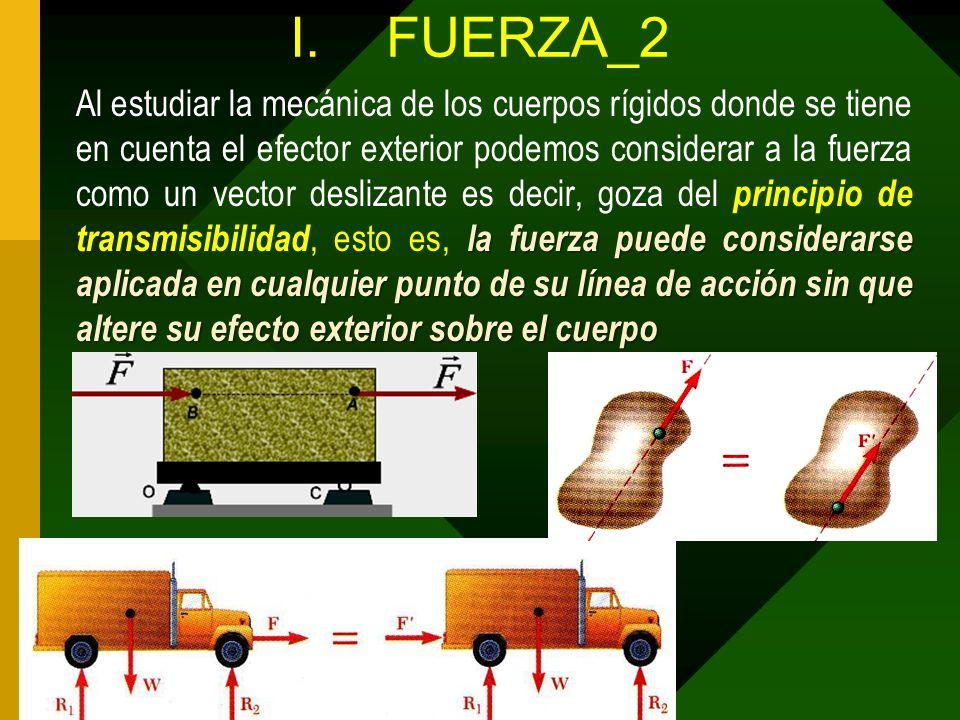 I. FUERZA_2