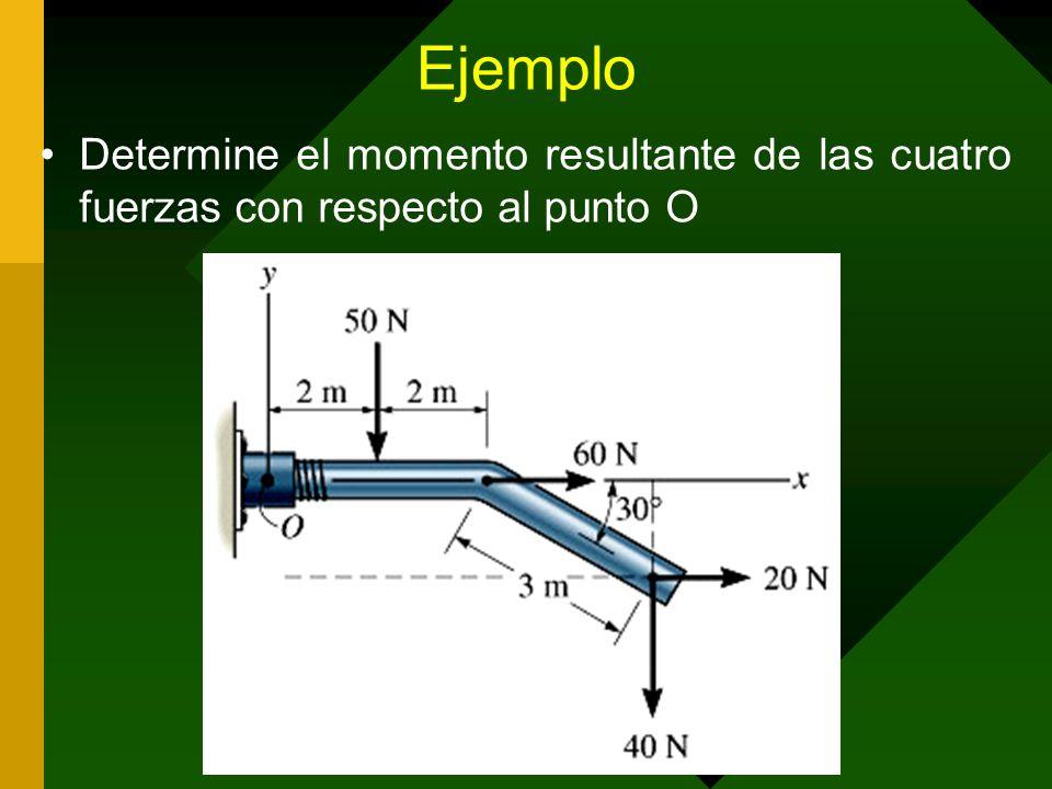 Ejemplo Determine el momento resultante de las cuatro fuerzas con respecto al punto O