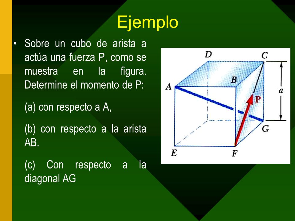 Ejemplo Sobre un cubo de arista a actúa una fuerza P, como se muestra en la figura. Determine el momento de P: