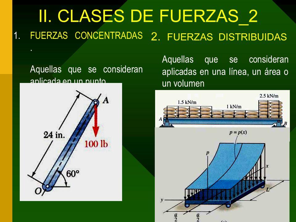 II. CLASES DE FUERZAS_2 FUERZAS CONCENTRADAS . Aquellas que se consideran aplicada en un punto.