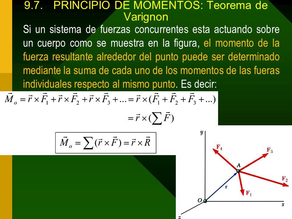 9.7. PRINCIPIO DE MOMENTOS: Teorema de Varignon