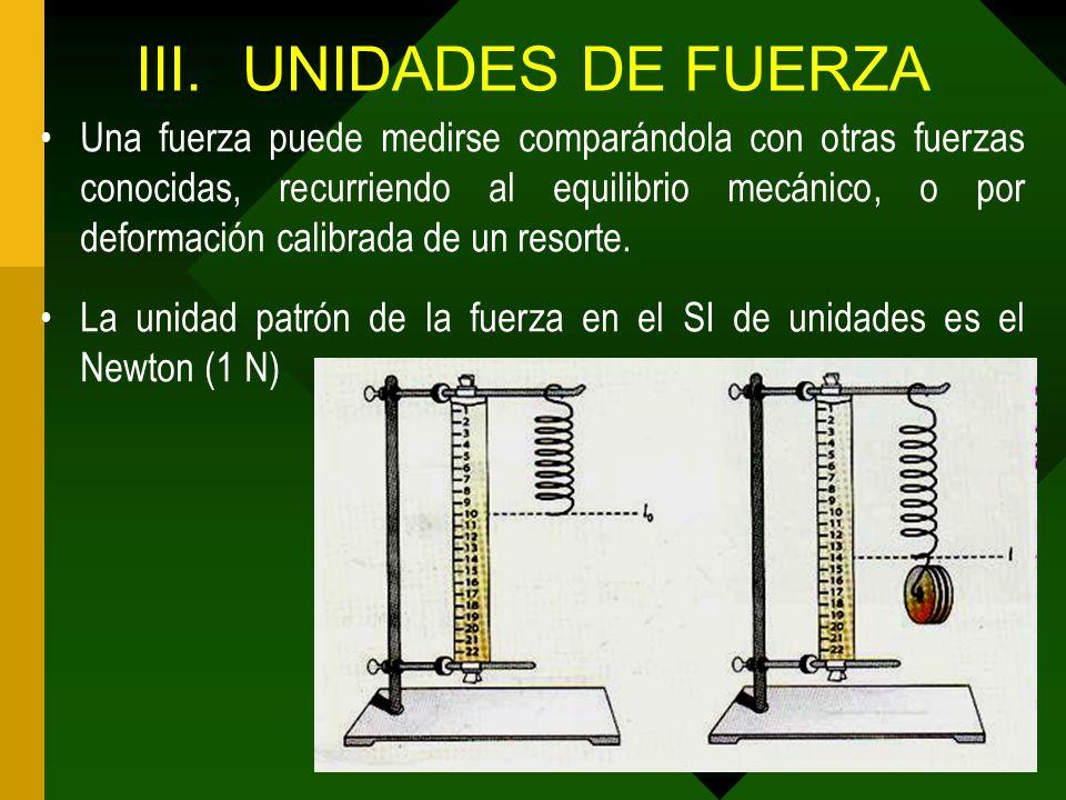 III. UNIDADES DE FUERZA