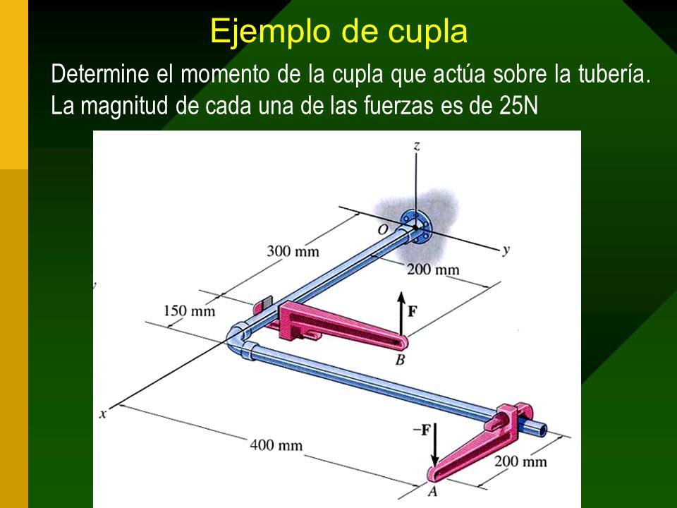 Ejemplo de cupla Determine el momento de la cupla que actúa sobre la tubería.