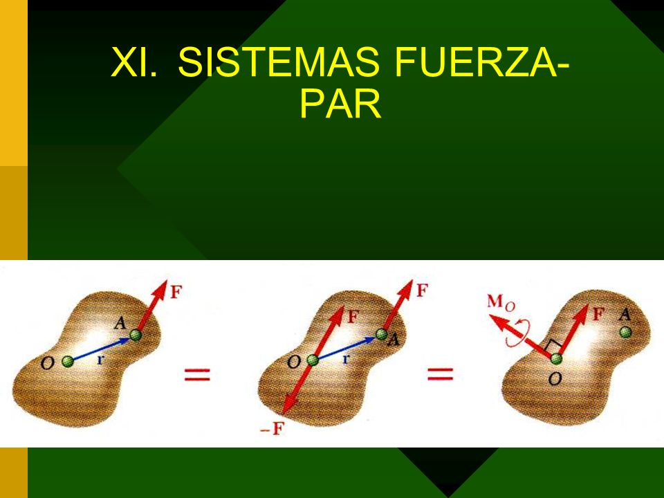 XI. SISTEMAS FUERZA- PAR