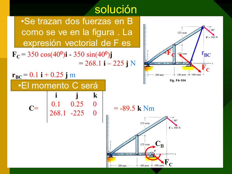 solución Se trazan dos fuerzas en B como se ve en la figura .