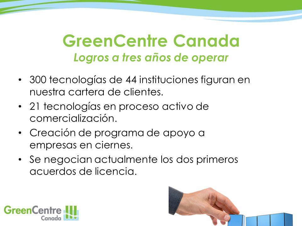GreenCentre Canada Logros a tres años de operar
