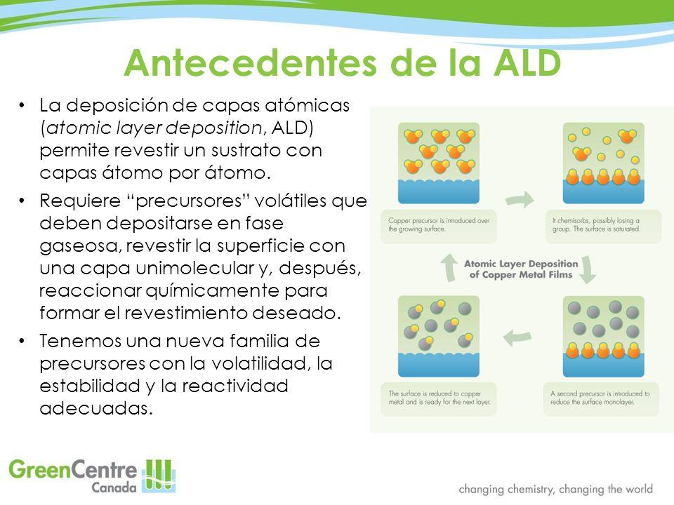 Antecedentes de la ALD La deposición de capas atómicas (atomic layer deposition, ALD) permite revestir un sustrato con capas átomo por átomo.