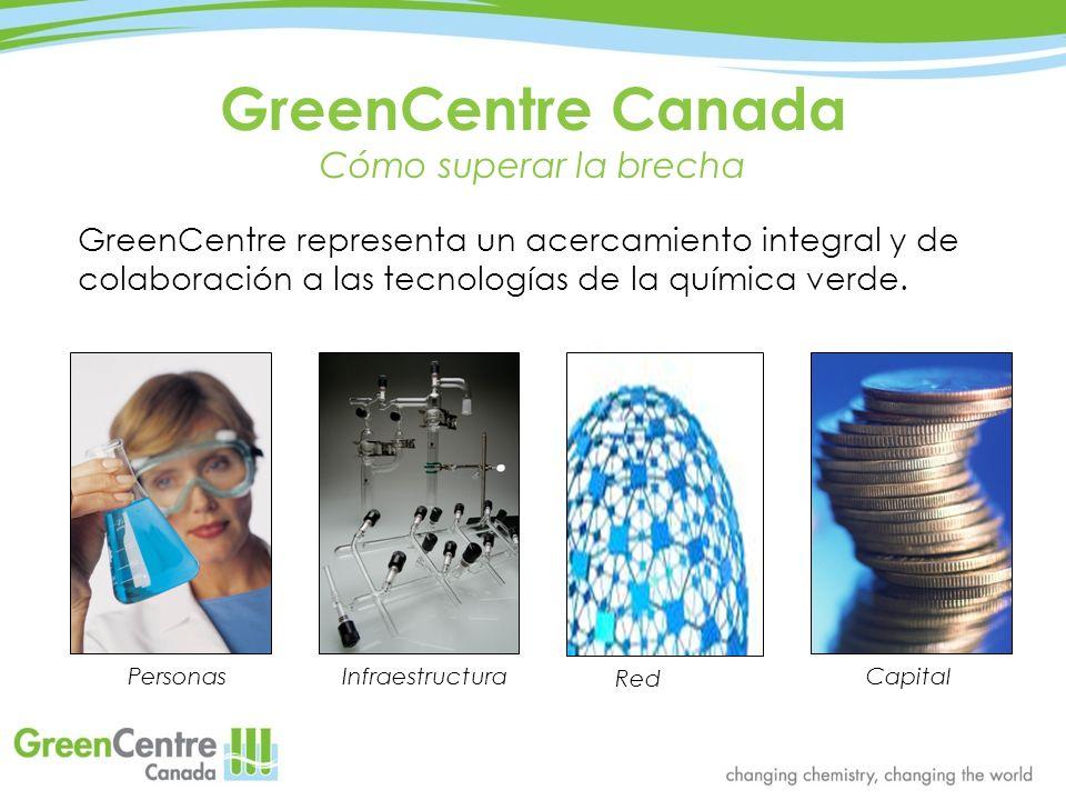 GreenCentre Canada Cómo superar la brecha