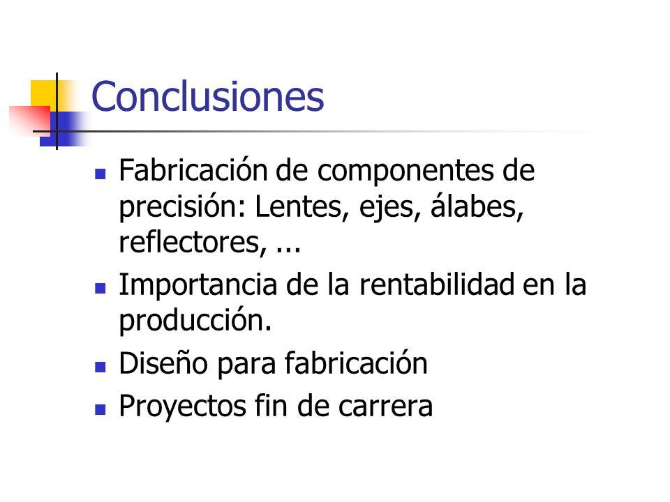 Conclusiones Fabricación de componentes de precisión: Lentes, ejes, álabes, reflectores, ... Importancia de la rentabilidad en la producción.