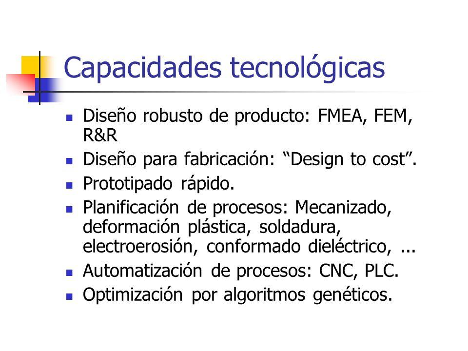 Capacidades tecnológicas