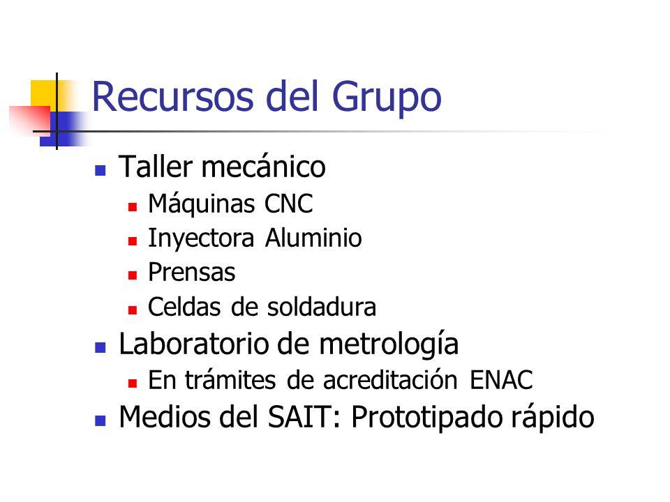 Recursos del Grupo Taller mecánico Laboratorio de metrología