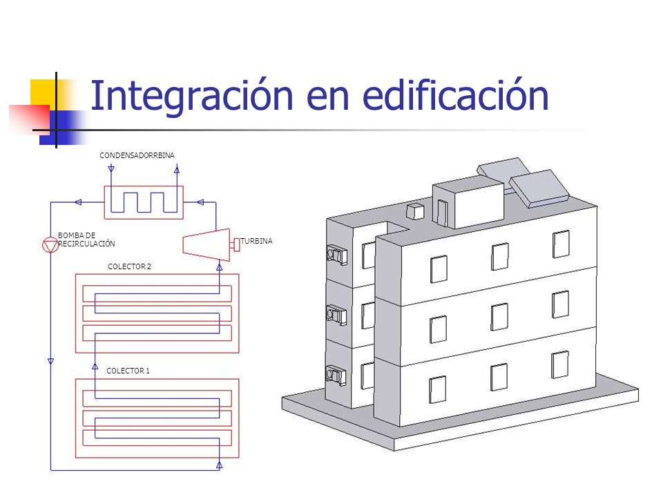 Integración en edificación