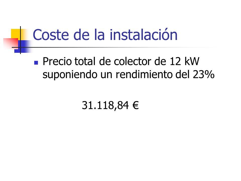 Coste de la instalación