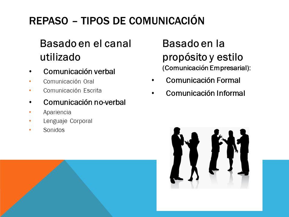 Repaso – Tipos de comunicación