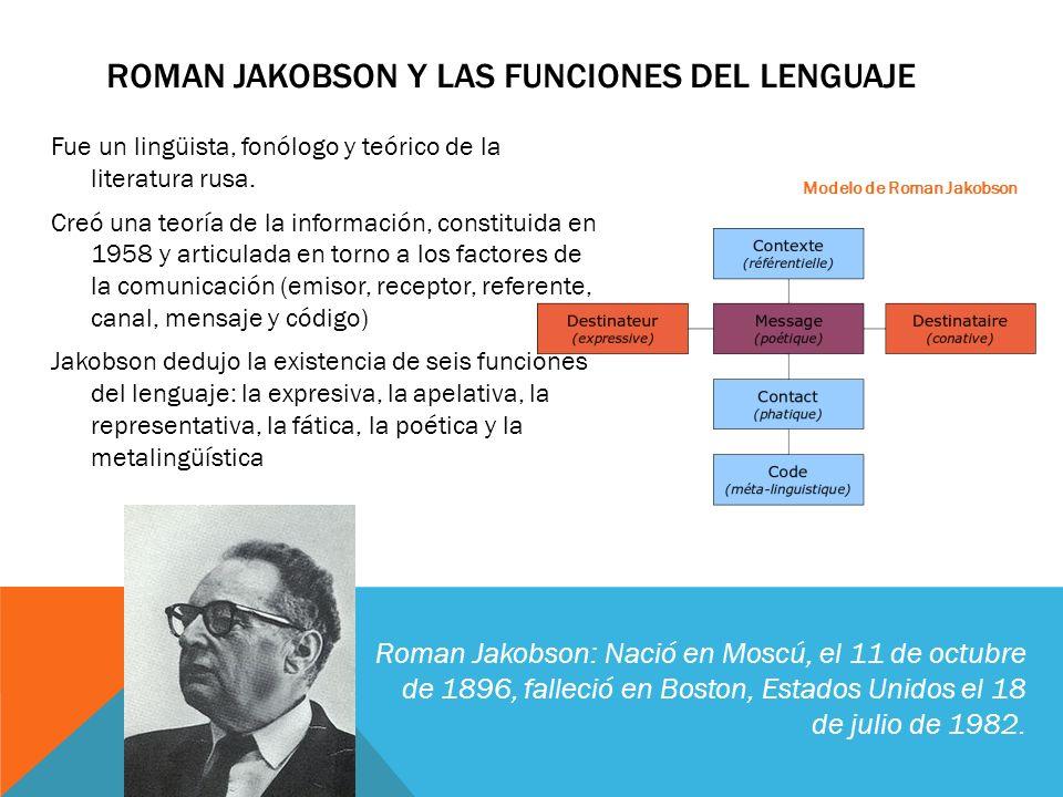 Roman Jakobson y las funciones del lenguaje