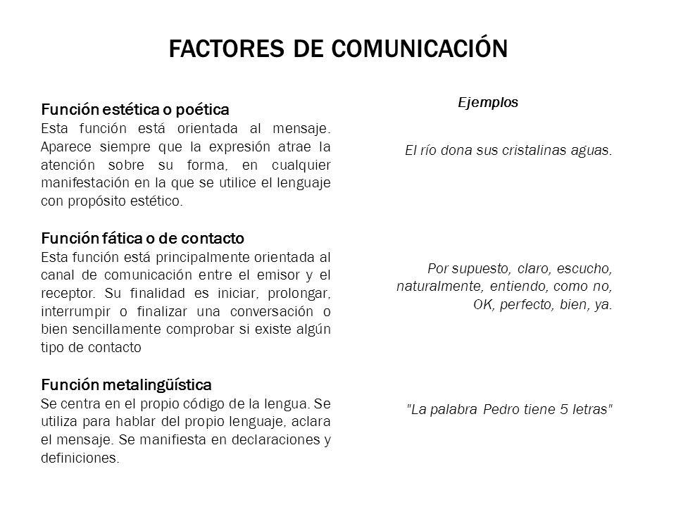 Factores de Comunicación
