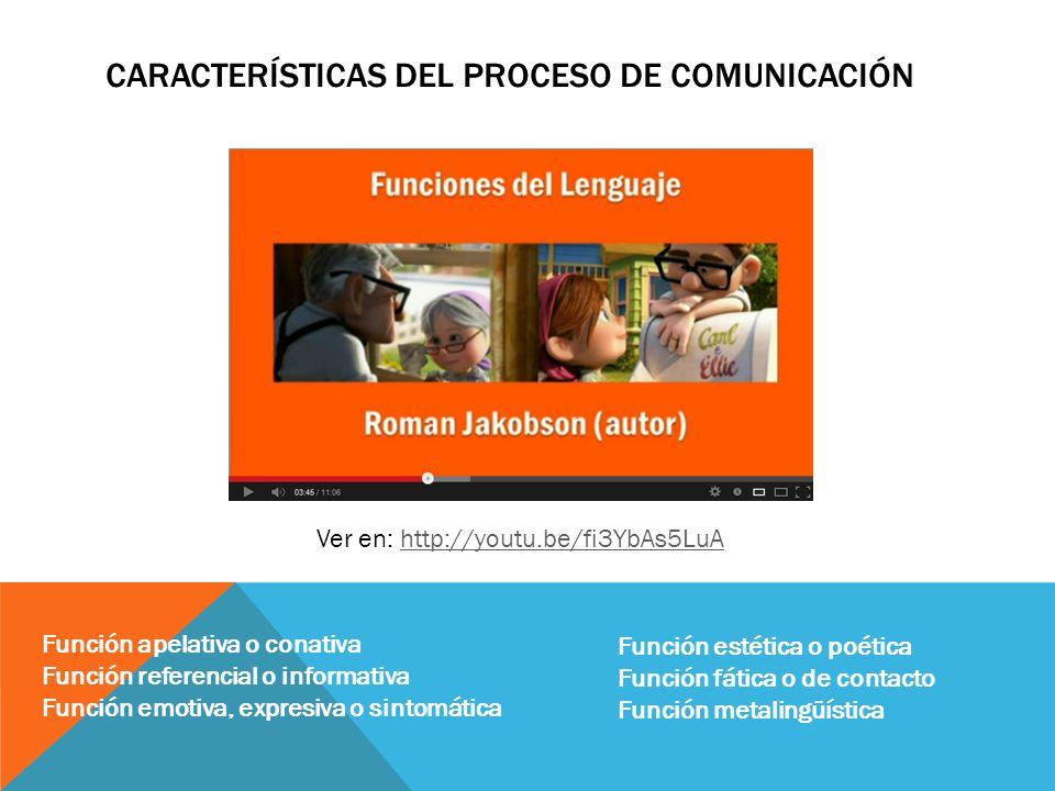 Características del Proceso de Comunicación
