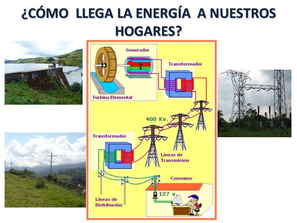 3b39ae209 ¿CÓMO LLEGA LA ENERGÍA A NUESTROS HOGARES? - ppt video online descargar