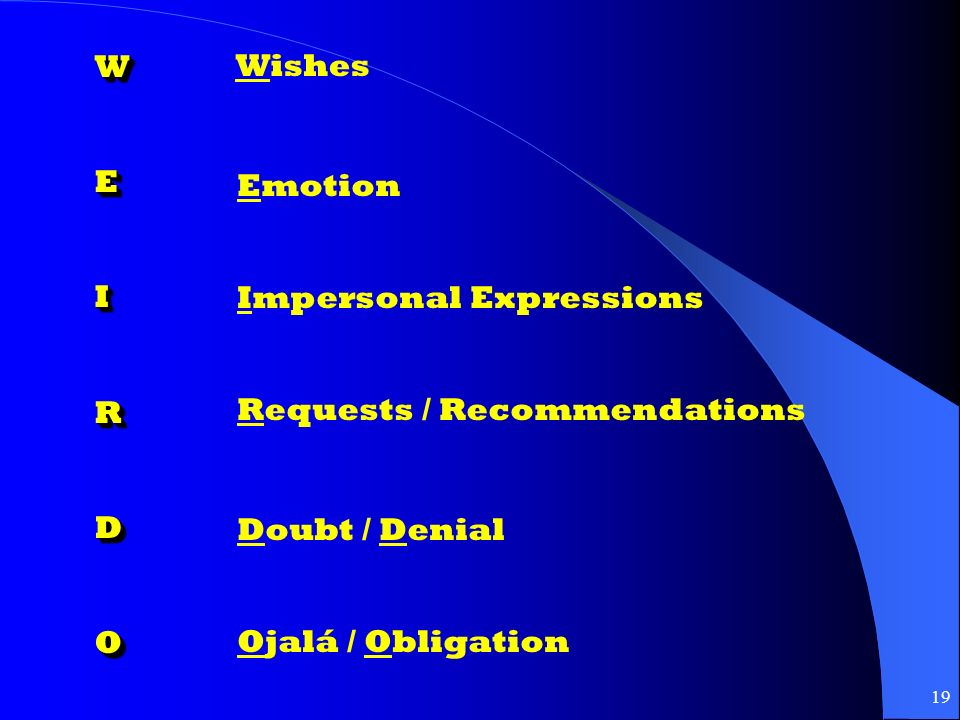 W E. I. R. D. O. Wishes. Emotion. Impersonal Expressions. Requests / Recommendations. Doubt / Denial.